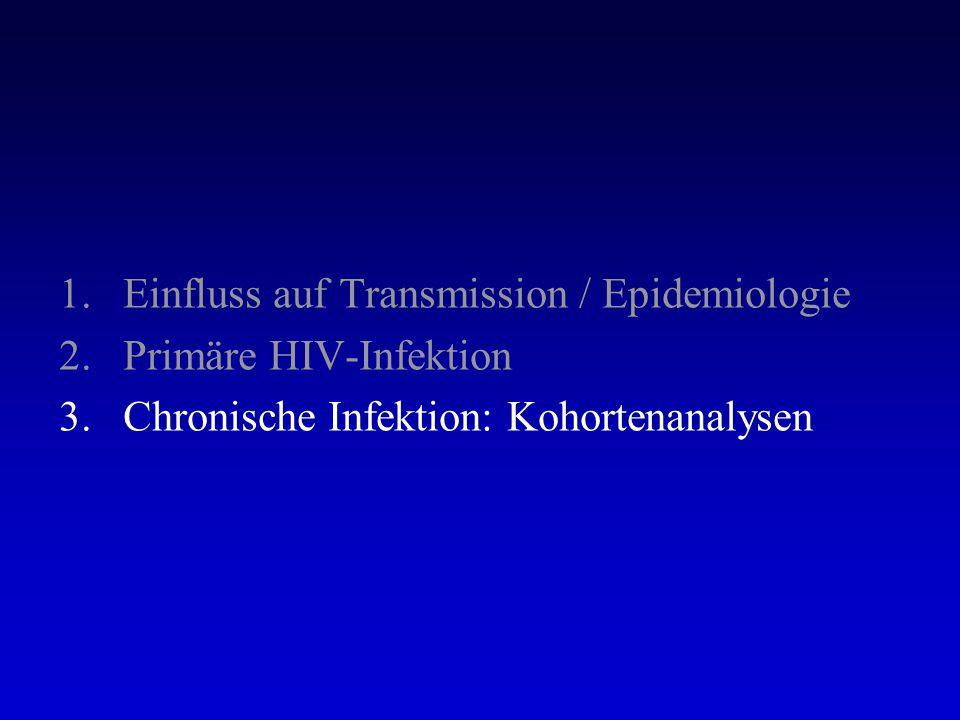 Einfluss auf Transmission / Epidemiologie
