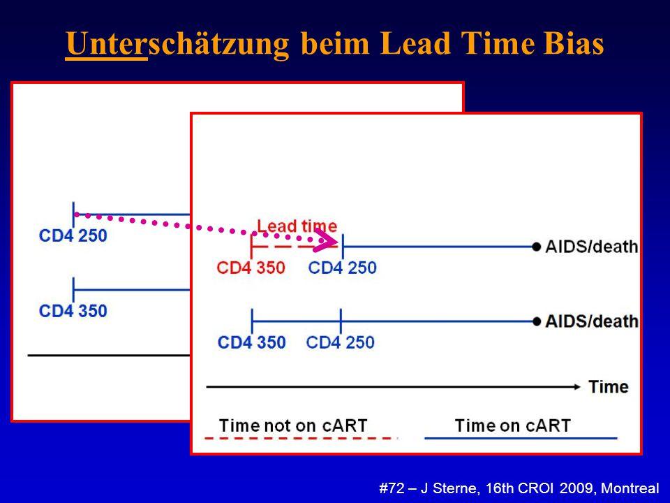Unterschätzung beim Lead Time Bias