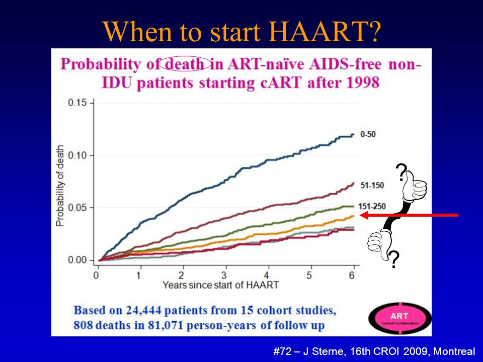 When to start HAART #72 – J Sterne, 16th CROI 2009, Montreal