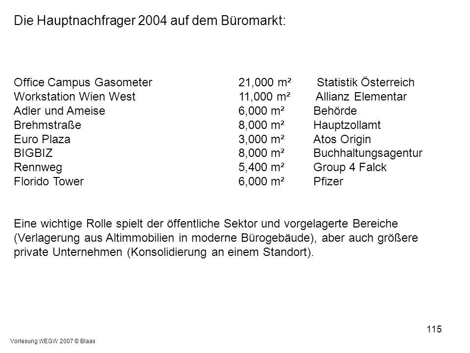 Die Hauptnachfrager 2004 auf dem Büromarkt: