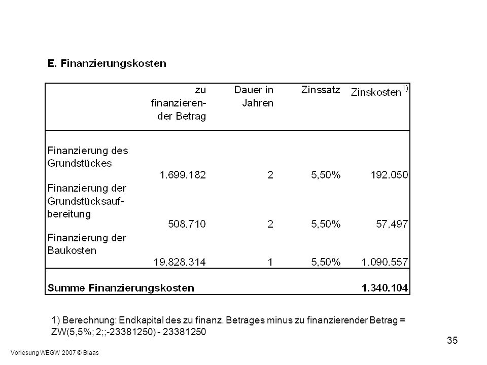 1) Berechnung: Endkapital des zu finanz