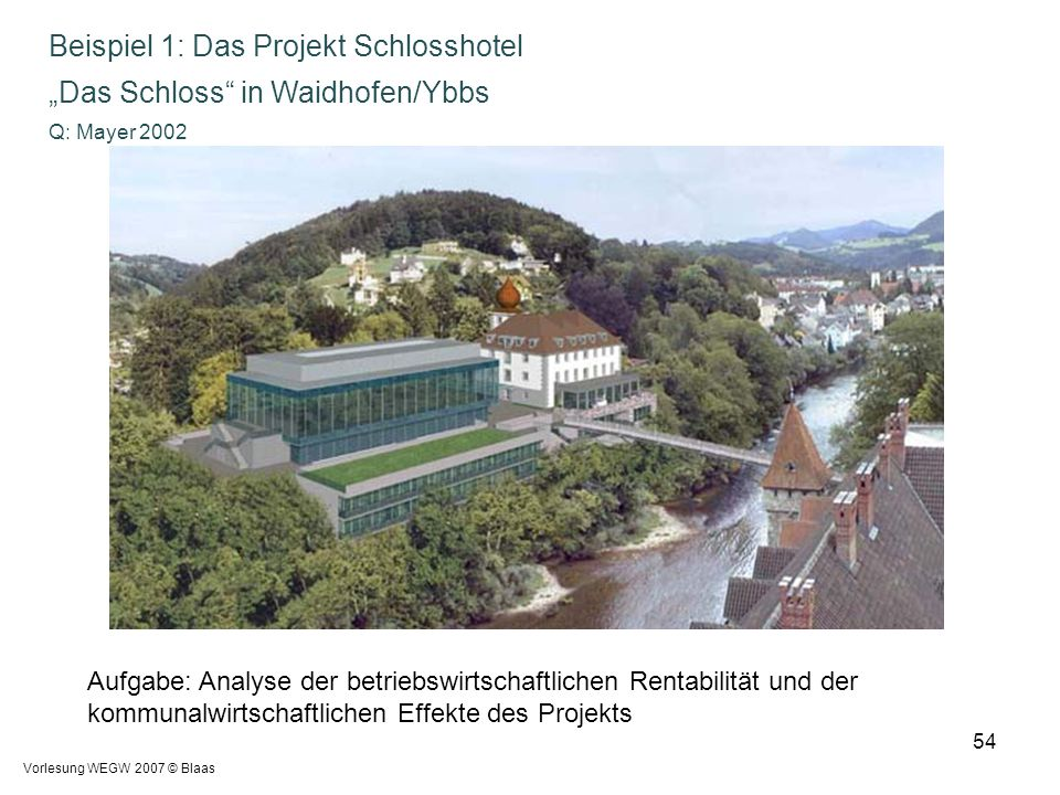 """Beispiel 1: Das Projekt Schlosshotel """"Das Schloss in Waidhofen/Ybbs"""