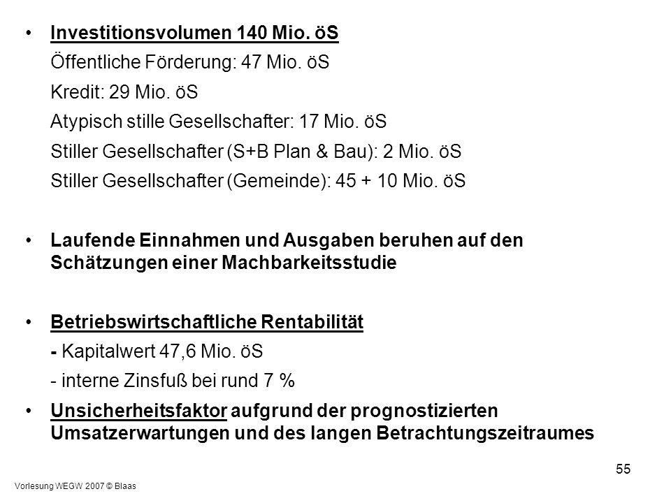 Investitionsvolumen 140 Mio. öS Öffentliche Förderung: 47 Mio. öS