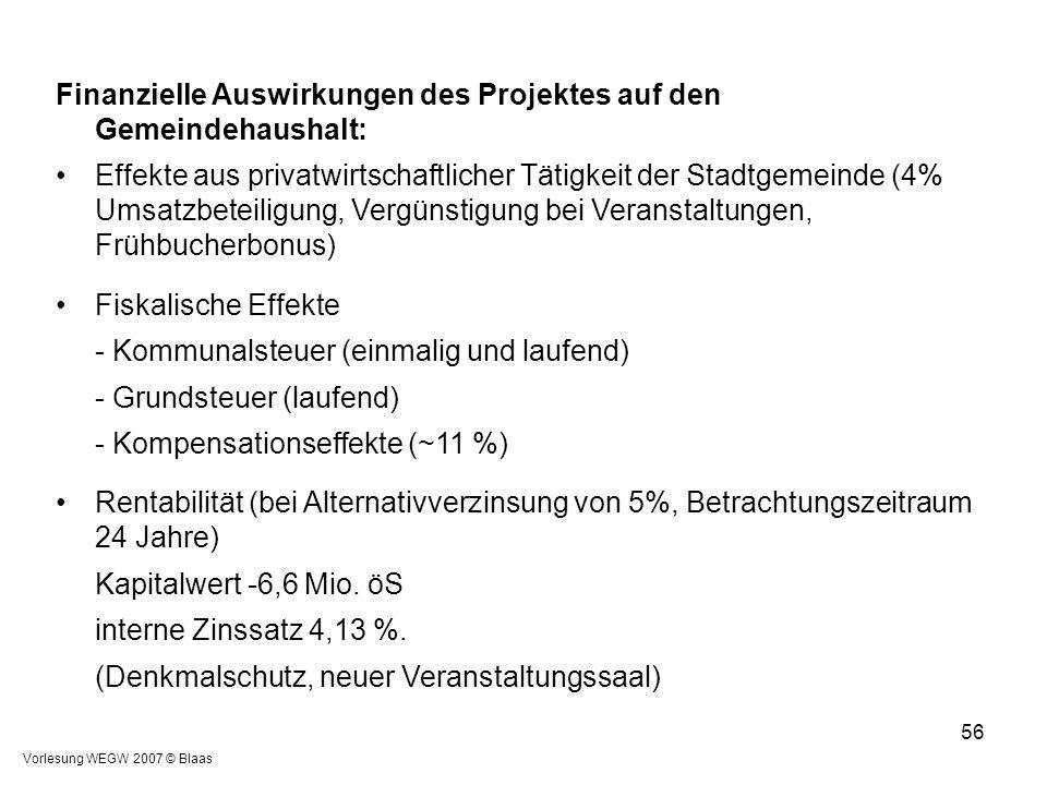 Finanzielle Auswirkungen des Projektes auf den Gemeindehaushalt:
