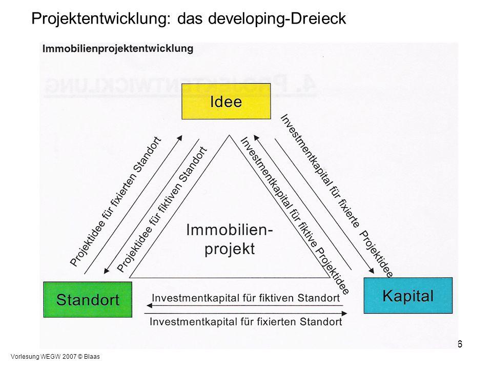 Projektentwicklung: das developing-Dreieck
