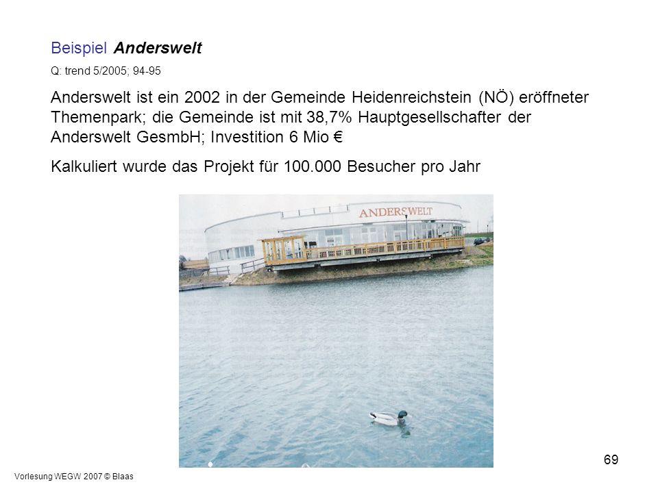Kalkuliert wurde das Projekt für 100.000 Besucher pro Jahr