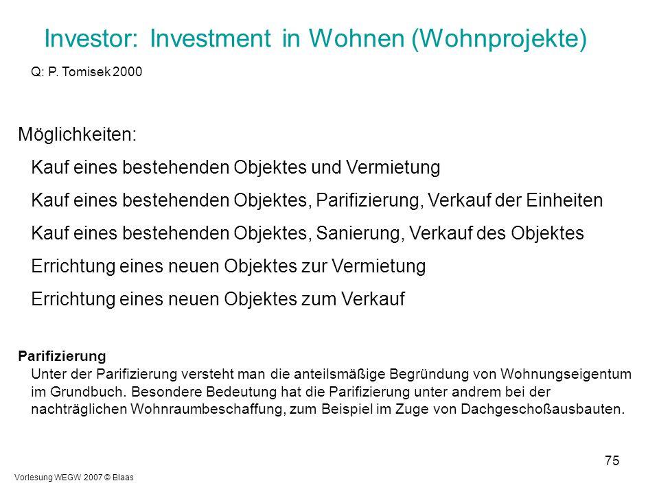 Investor: Investment in Wohnen (Wohnprojekte)
