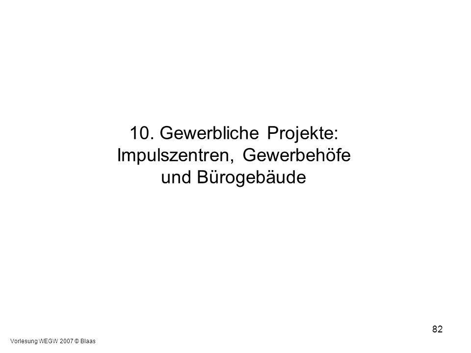 10. Gewerbliche Projekte: Impulszentren, Gewerbehöfe und Bürogebäude