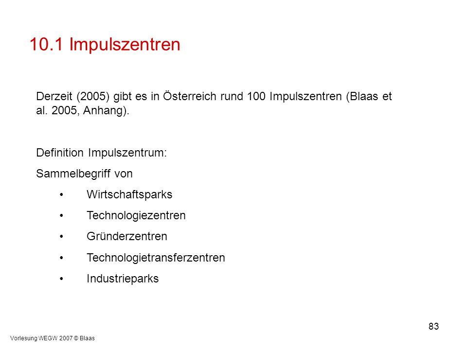 10.1 Impulszentren Derzeit (2005) gibt es in Österreich rund 100 Impulszentren (Blaas et al. 2005, Anhang).
