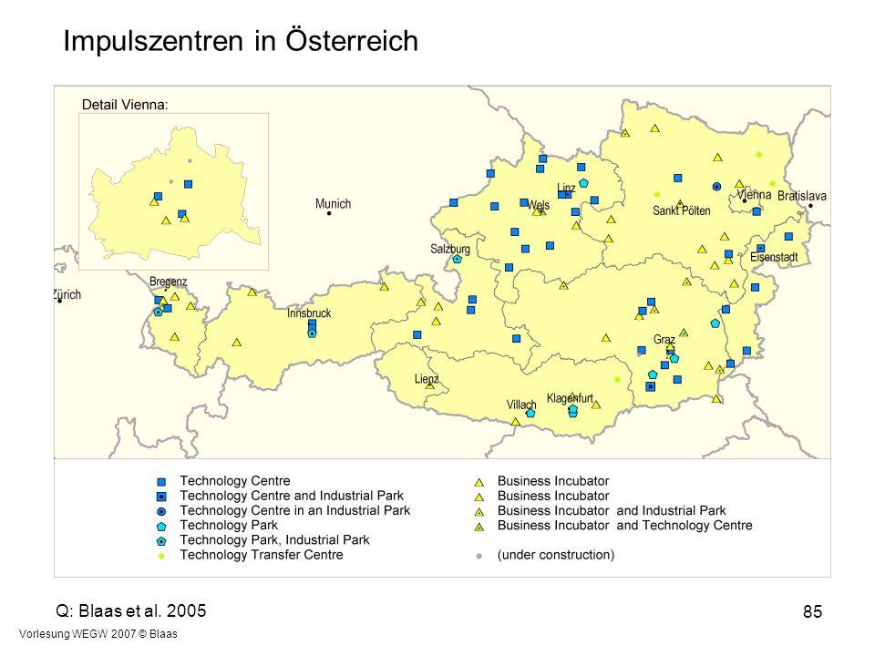 Impulszentren in Österreich