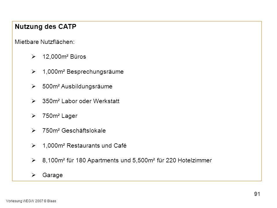 Nutzung des CATP Mietbare Nutzflächen: 12,000m² Büros