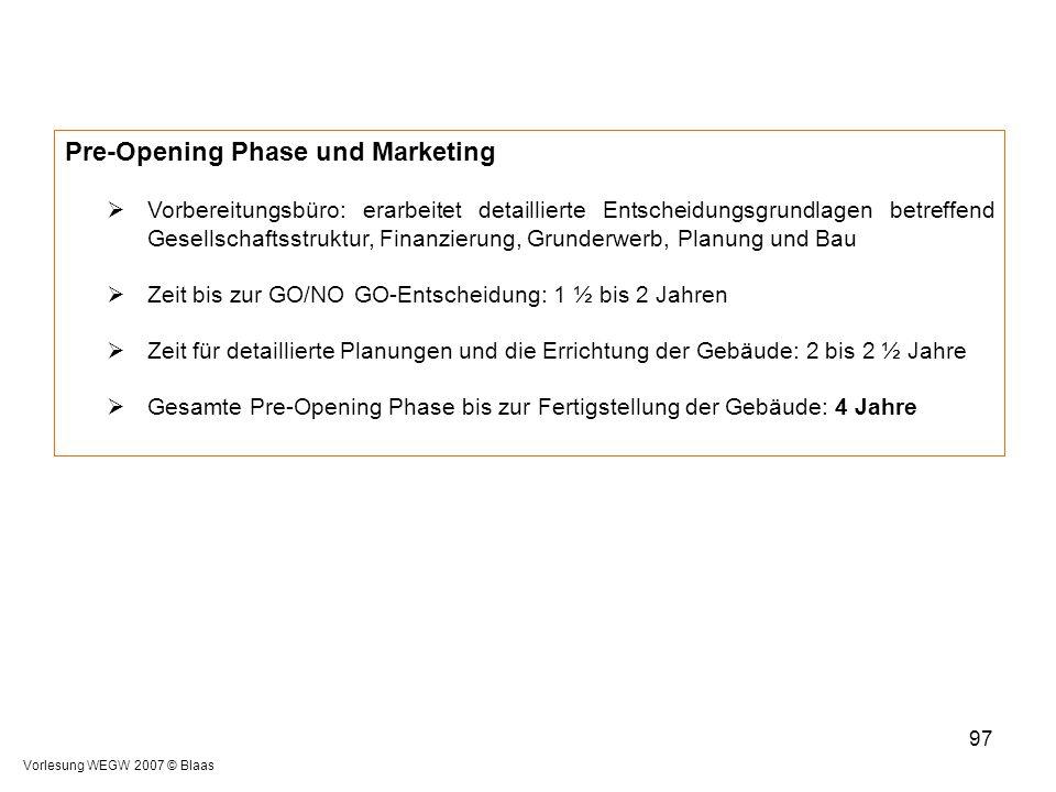 Pre-Opening Phase und Marketing