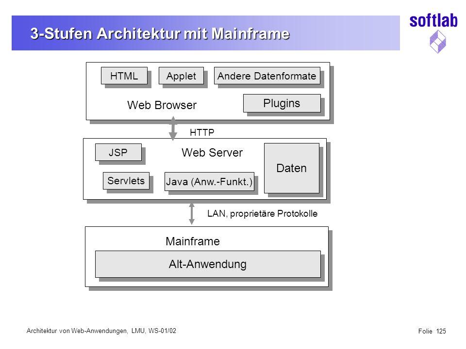 Systemeigenschaften und Architektur Wiederverwendung Rolle von Architekten