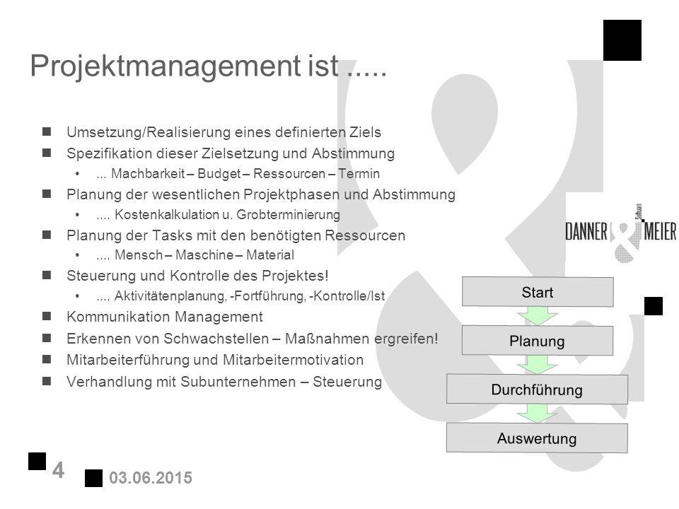 Projektmanagement ist .....
