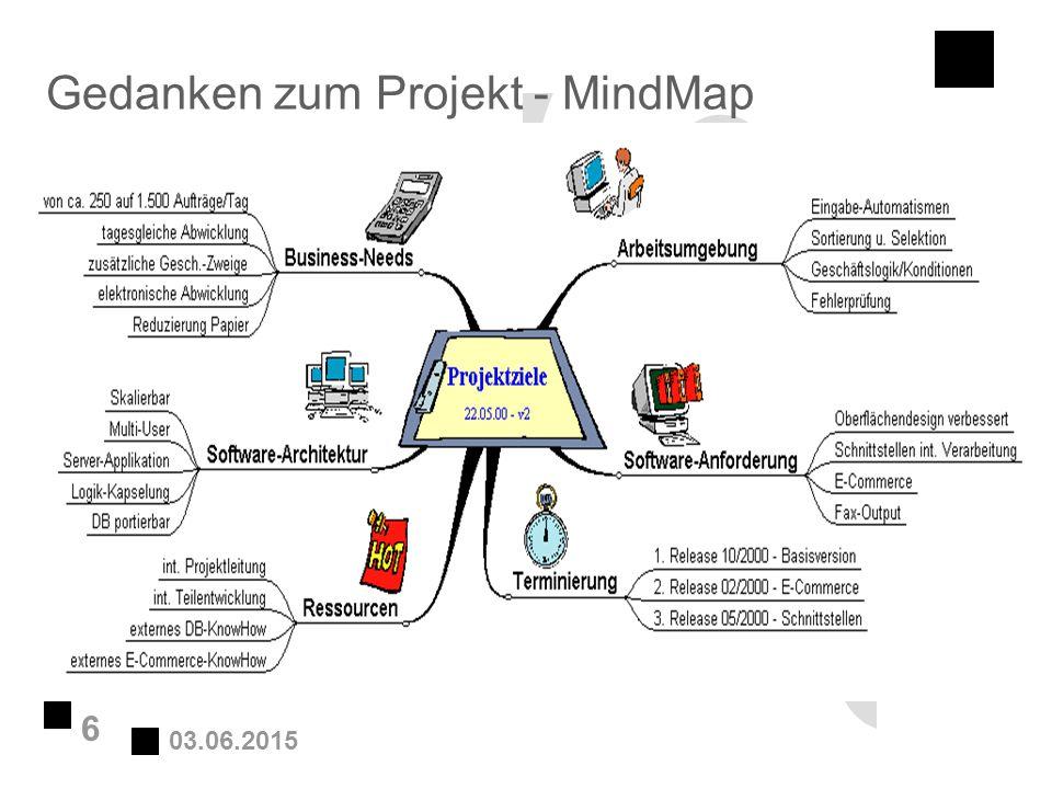Gedanken zum Projekt - MindMap