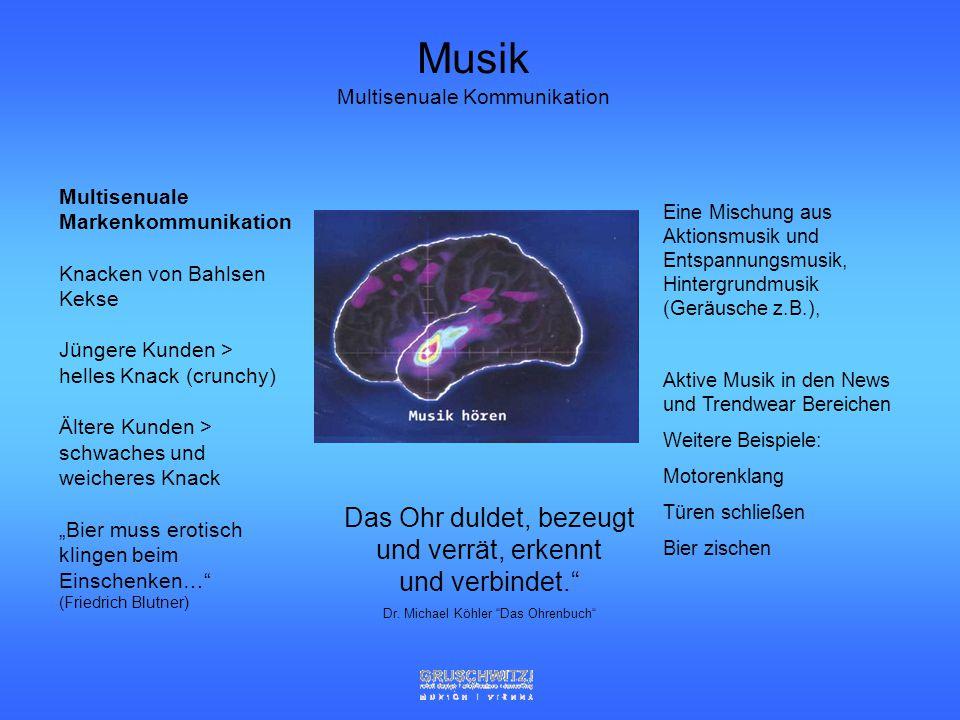 Musik Multisenuale Kommunikation
