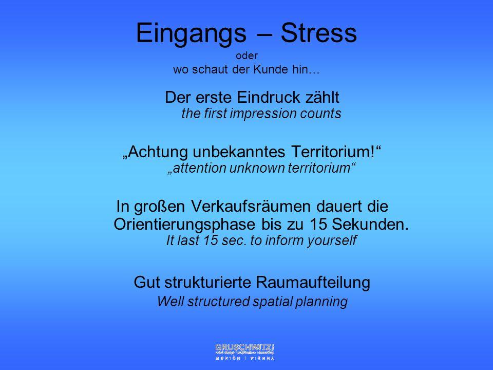 Eingangs – Stress oder wo schaut der Kunde hin…