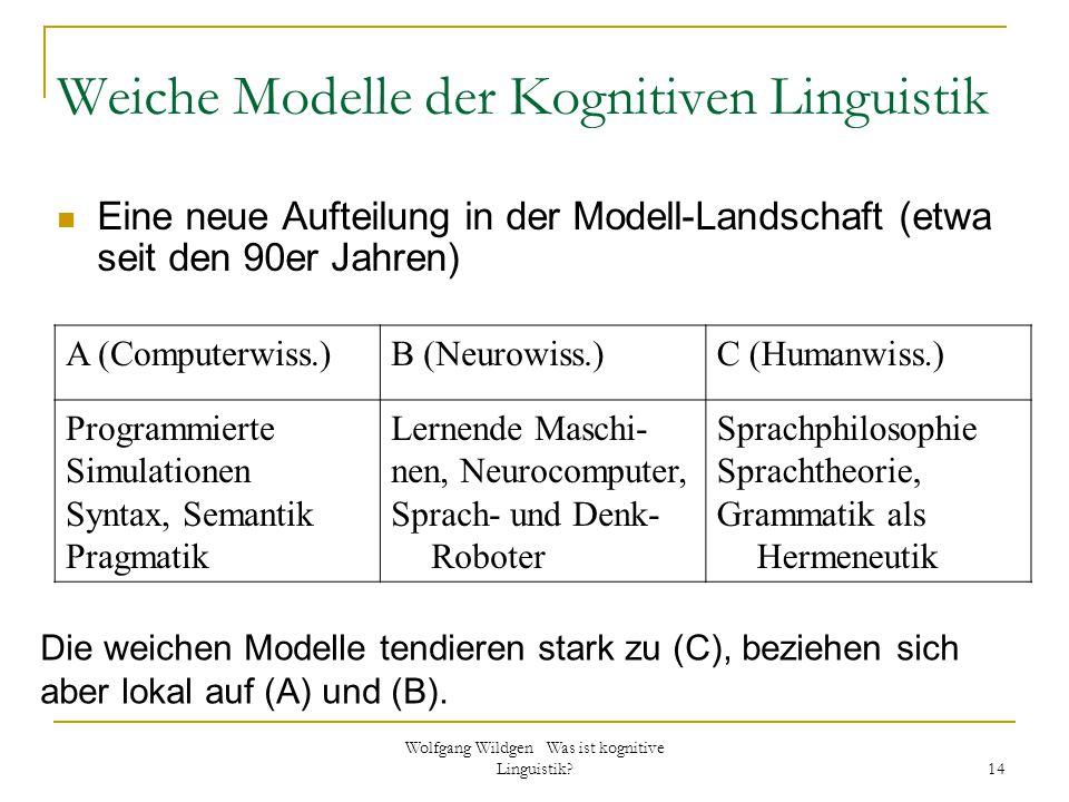 Weiche Modelle der Kognitiven Linguistik