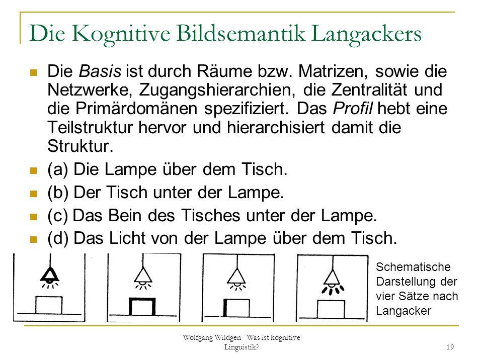 Die Kognitive Bildsemantik Langackers