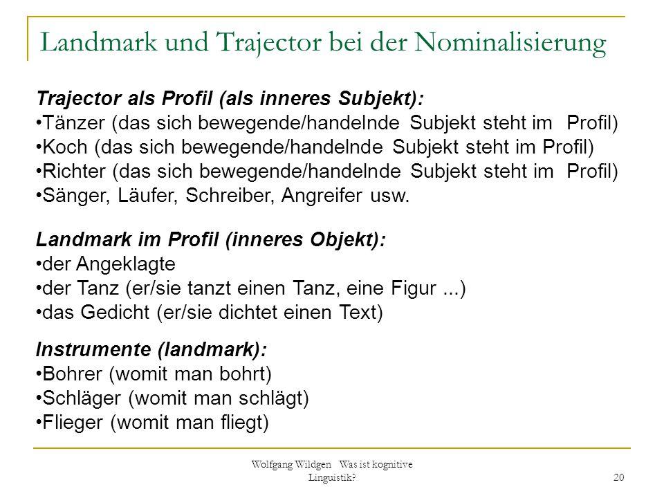 Landmark und Trajector bei der Nominalisierung