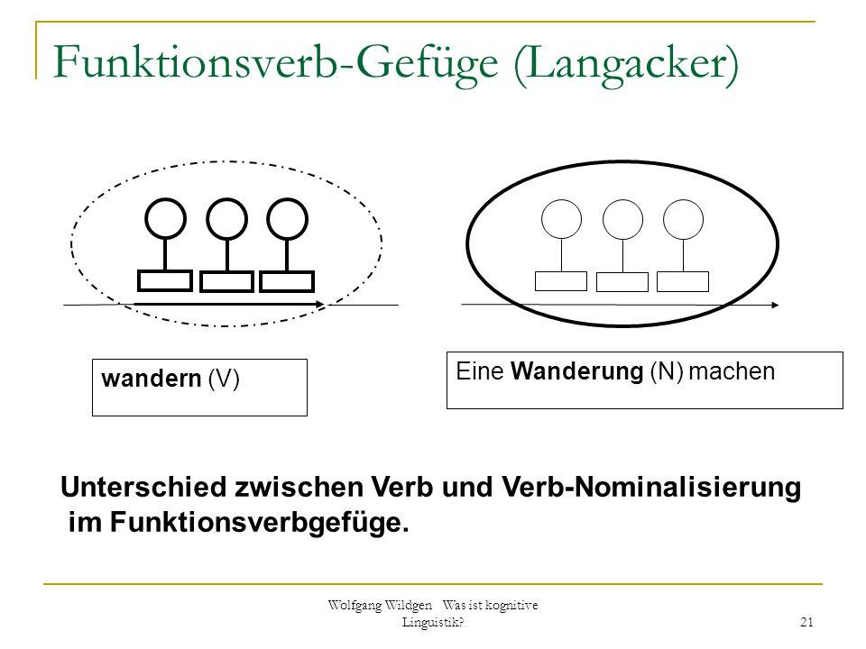 Funktionsverb-Gefüge (Langacker)