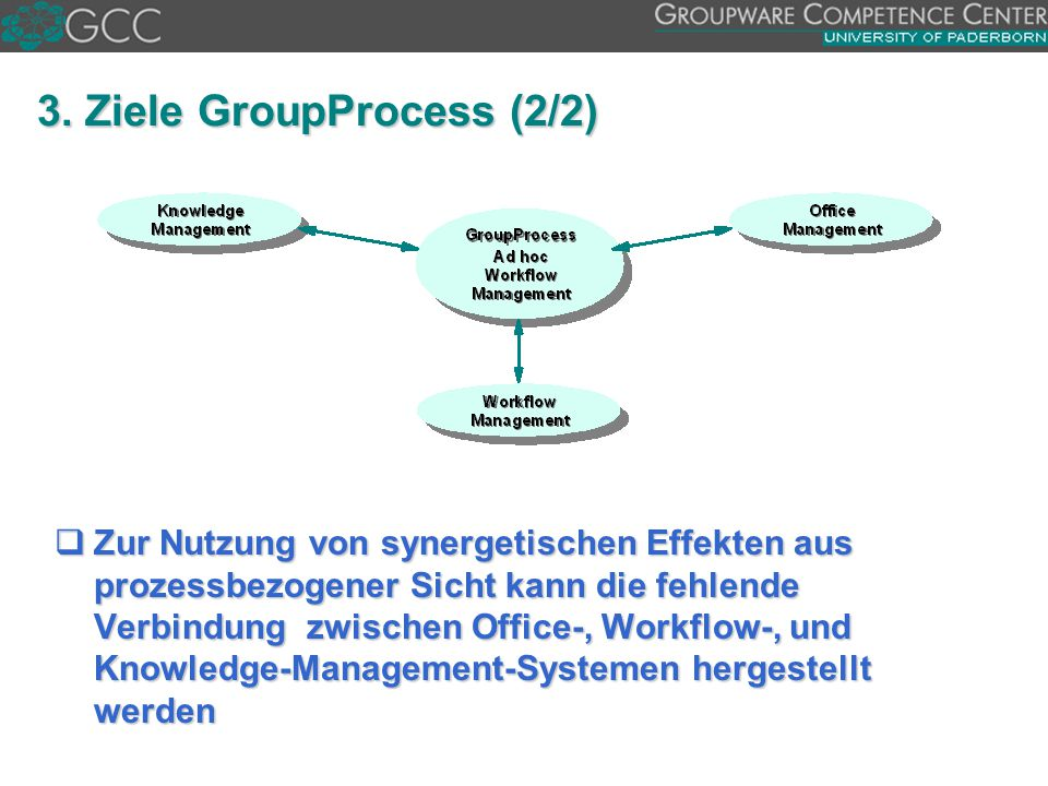 3. Ziele GroupProcess (2/2)
