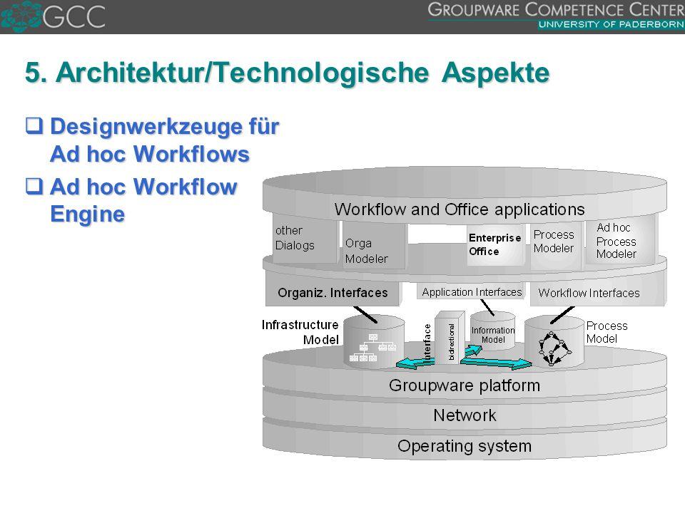 5. Architektur/Technologische Aspekte