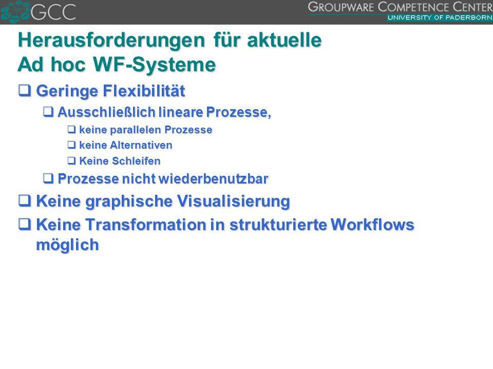 Herausforderungen für aktuelle Ad hoc WF-Systeme