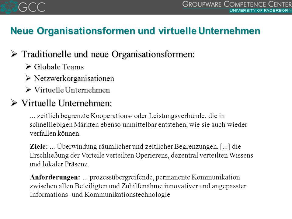 Neue Organisationsformen und virtuelle Unternehmen