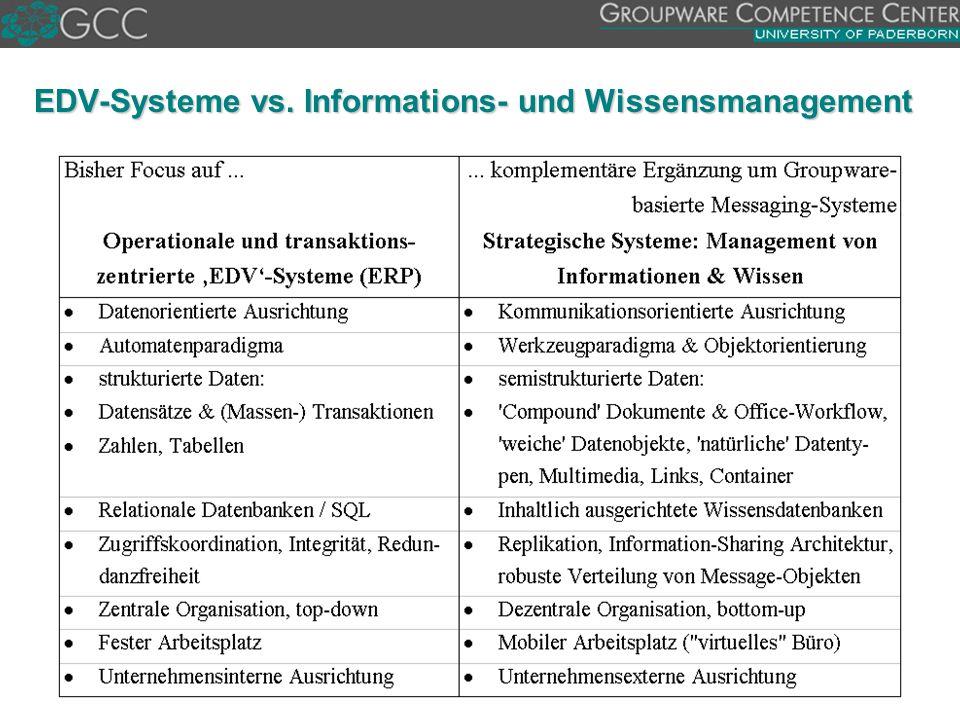 EDV-Systeme vs. Informations- und Wissensmanagement