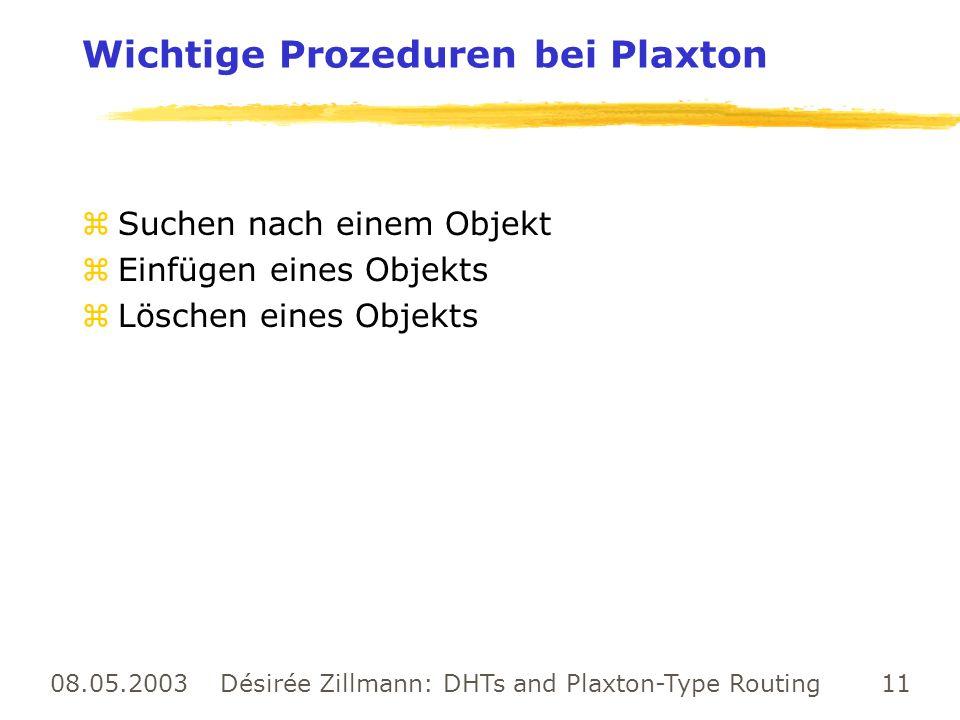 Wichtige Prozeduren bei Plaxton