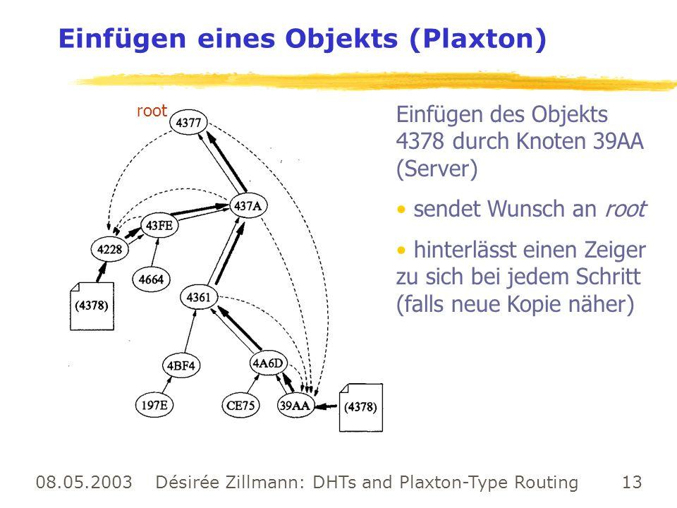 Einfügen eines Objekts (Plaxton)