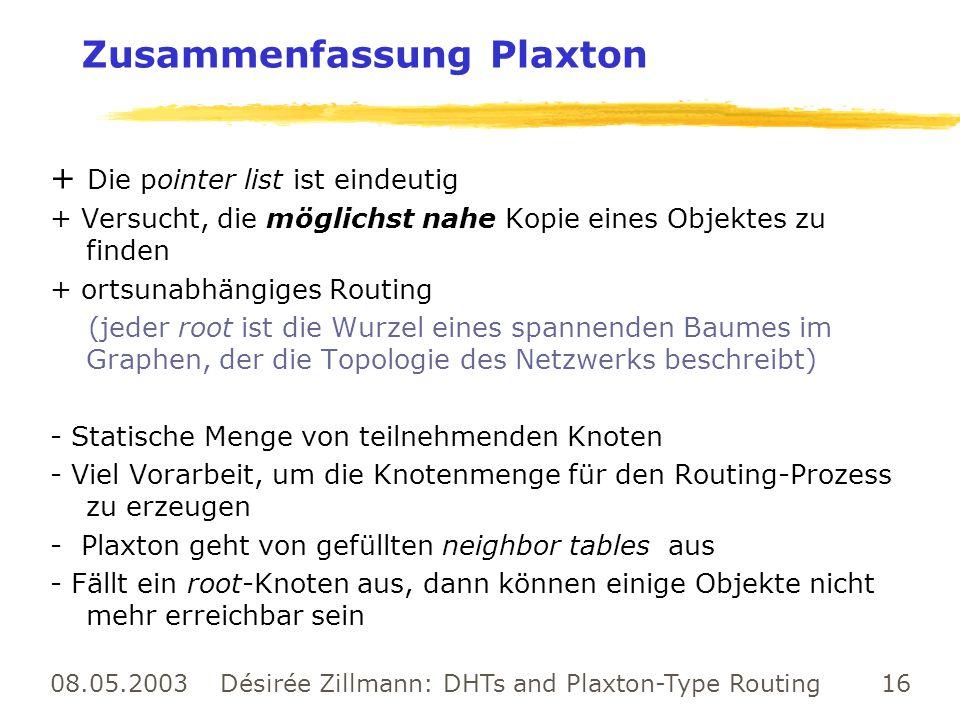 Zusammenfassung Plaxton