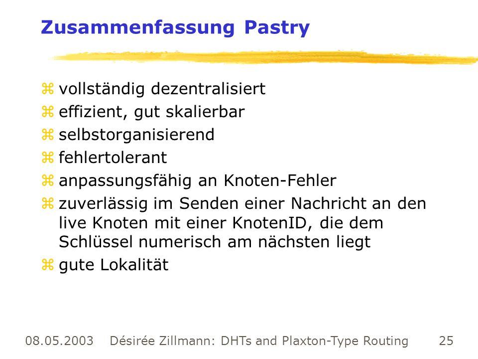 Zusammenfassung Pastry