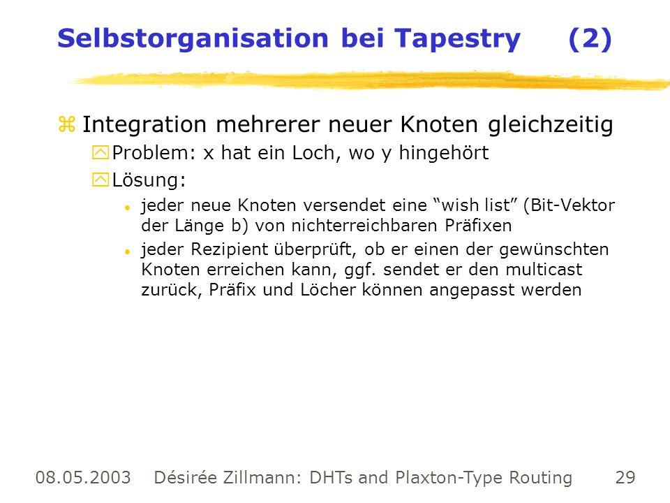 Selbstorganisation bei Tapestry (2)