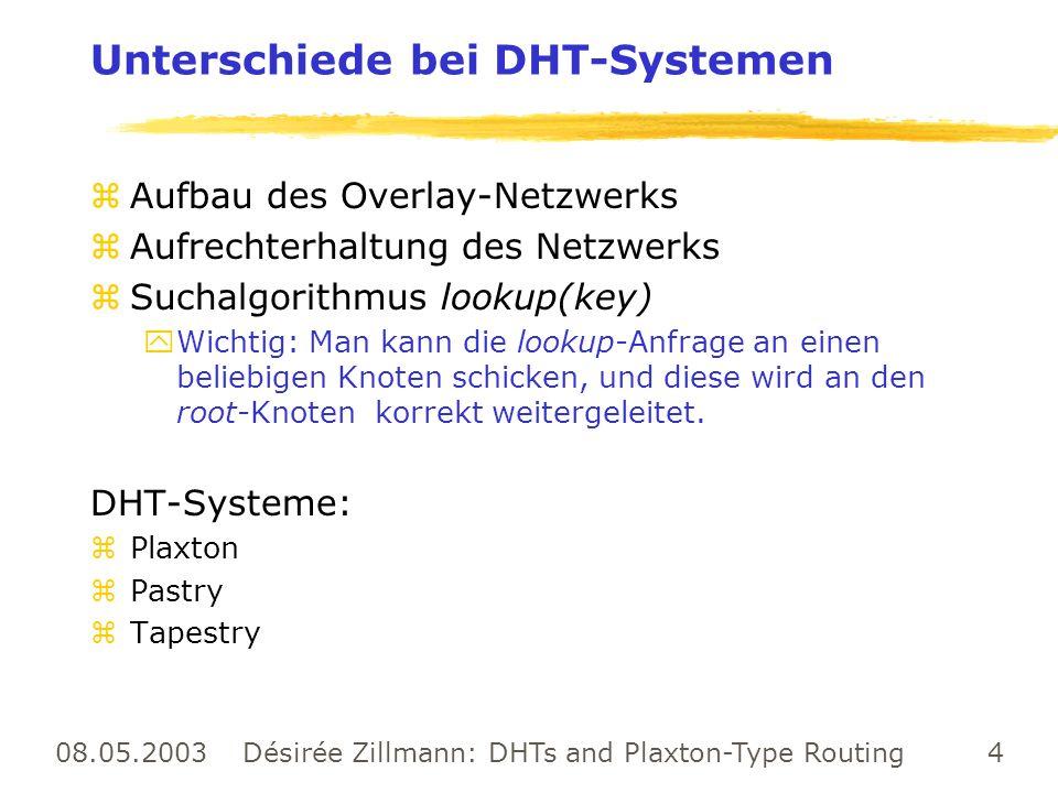 Unterschiede bei DHT-Systemen