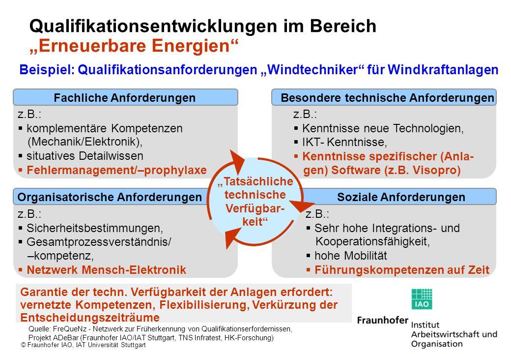 """""""Tatsächliche technische Verfügbar- keit"""