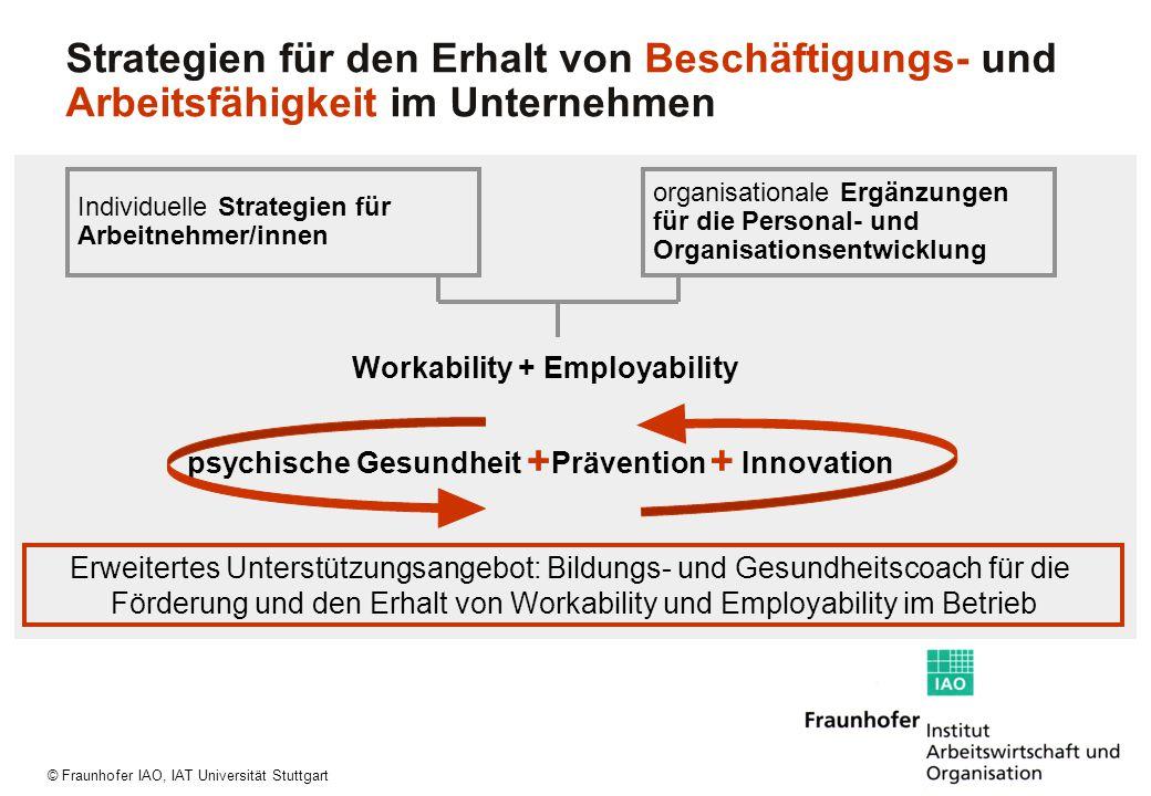 Strategien für den Erhalt von Beschäftigungs- und Arbeitsfähigkeit im Unternehmen