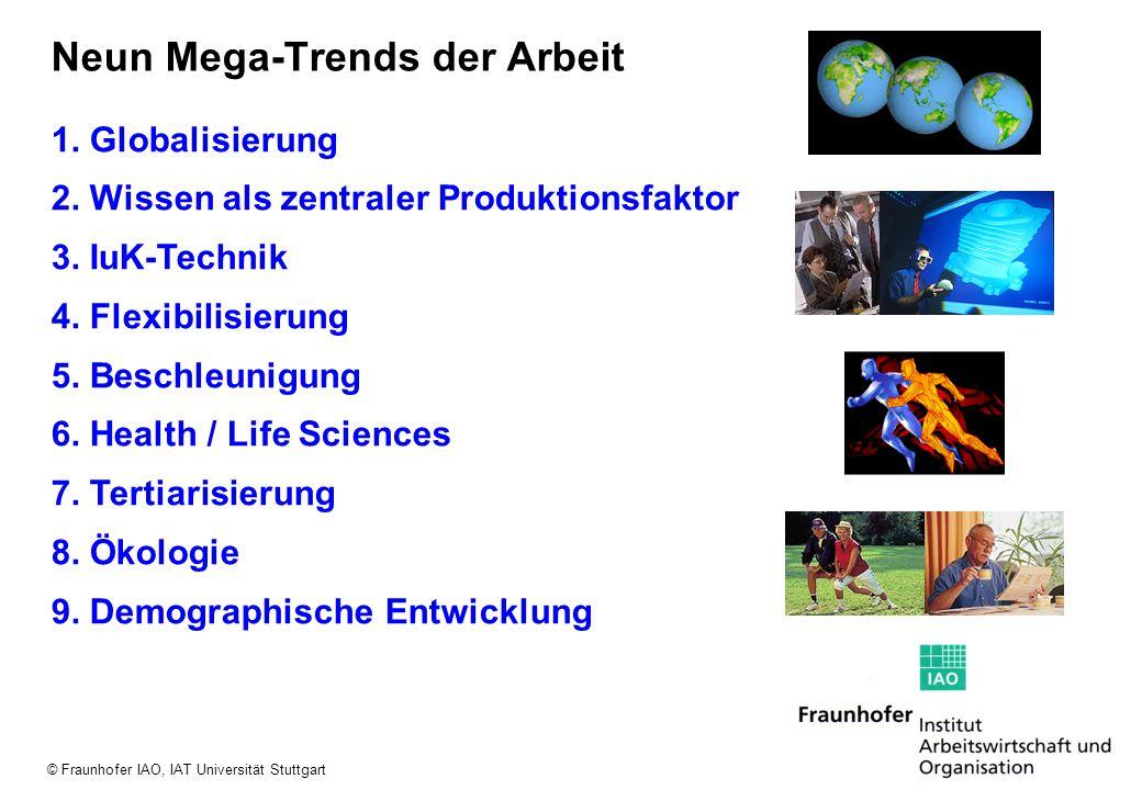 Neun Mega-Trends der Arbeit