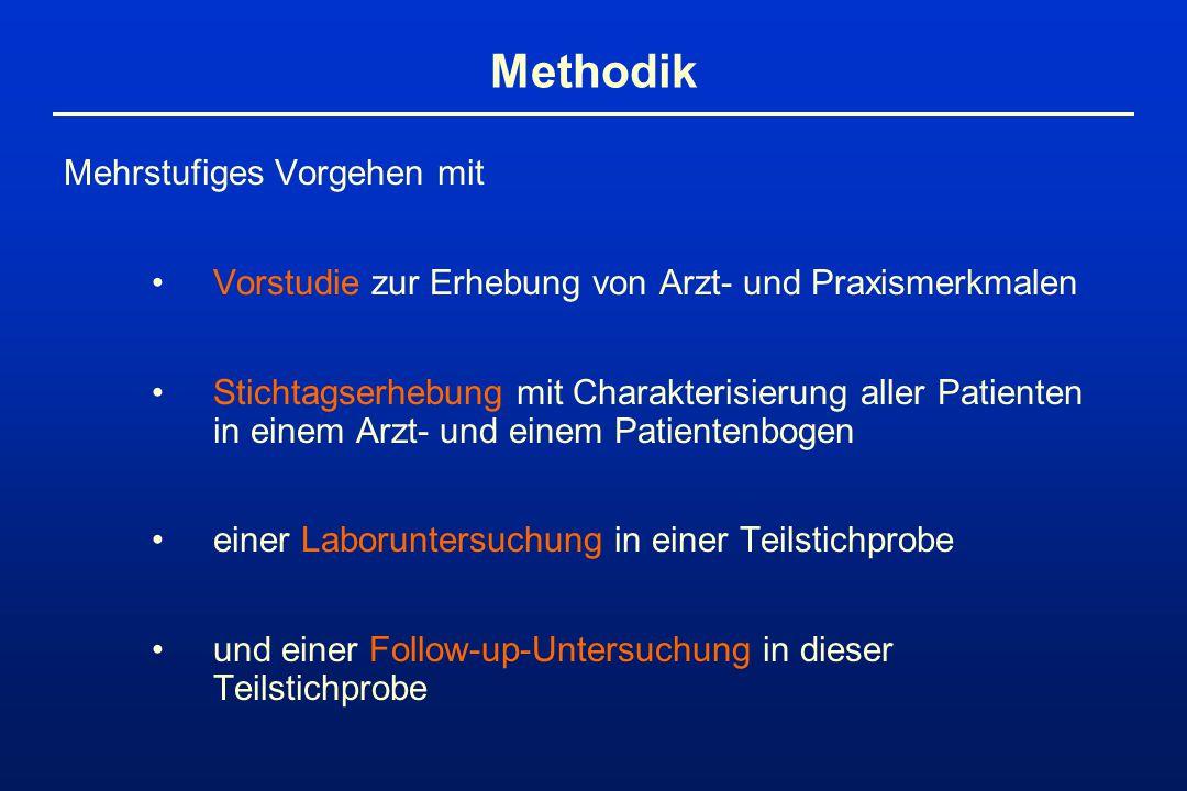 Methodik Mehrstufiges Vorgehen mit