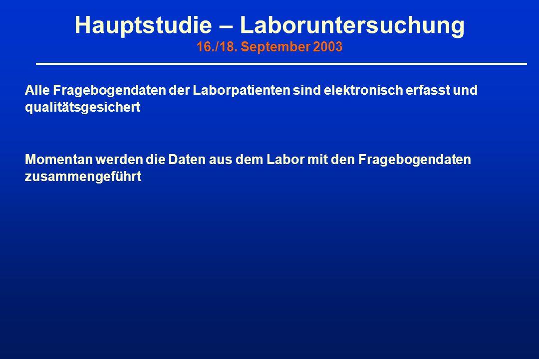 Hauptstudie – Laboruntersuchung 16./18. September 2003