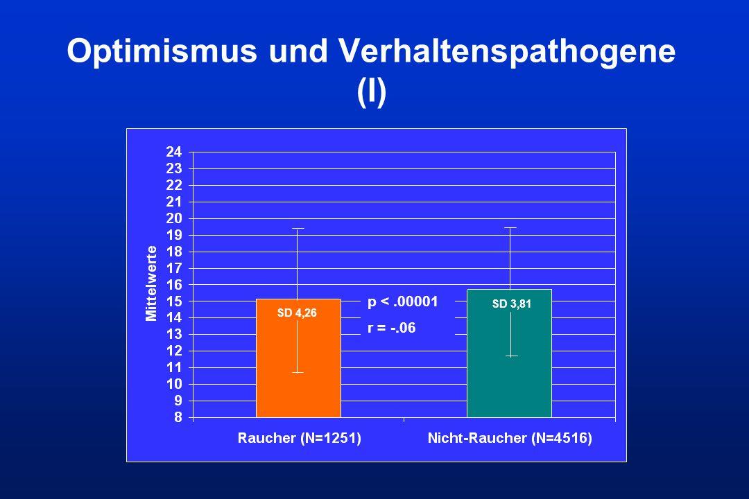 Optimismus und Verhaltenspathogene (I)