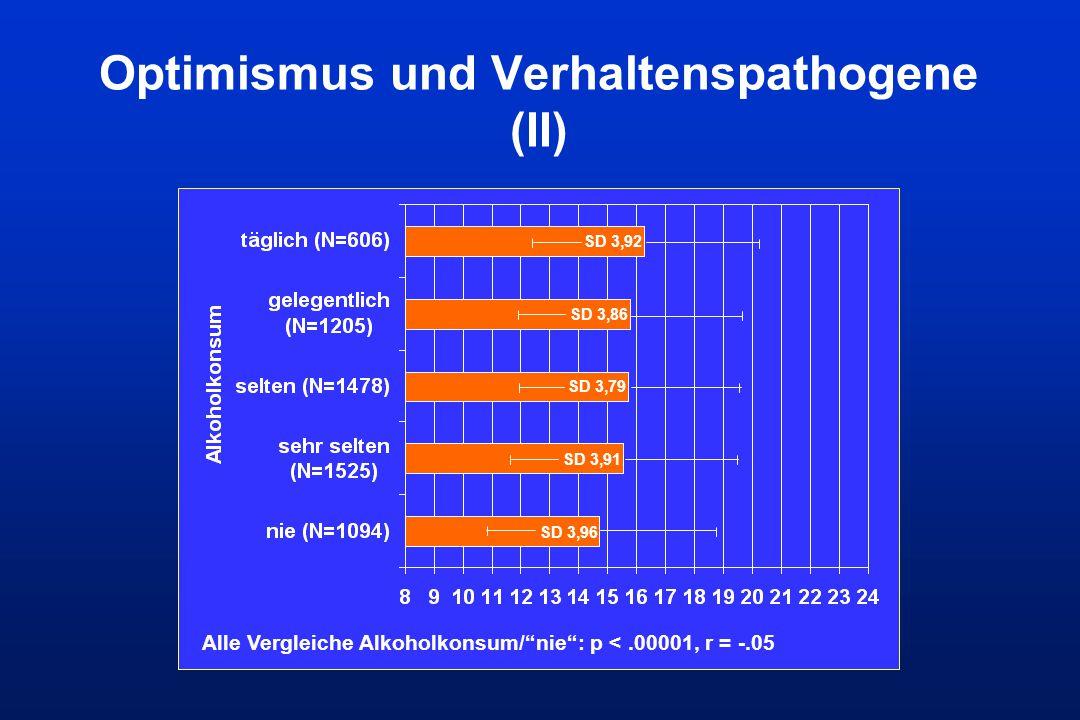 Optimismus und Verhaltenspathogene (II)