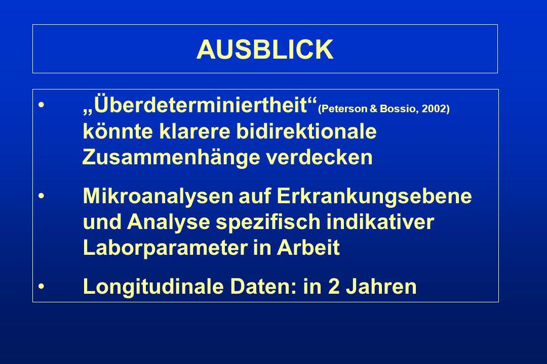 """AUSBLICK """"Überdeterminiertheit (Peterson & Bossio, 2002) könnte klarere bidirektionale Zusammenhänge verdecken."""