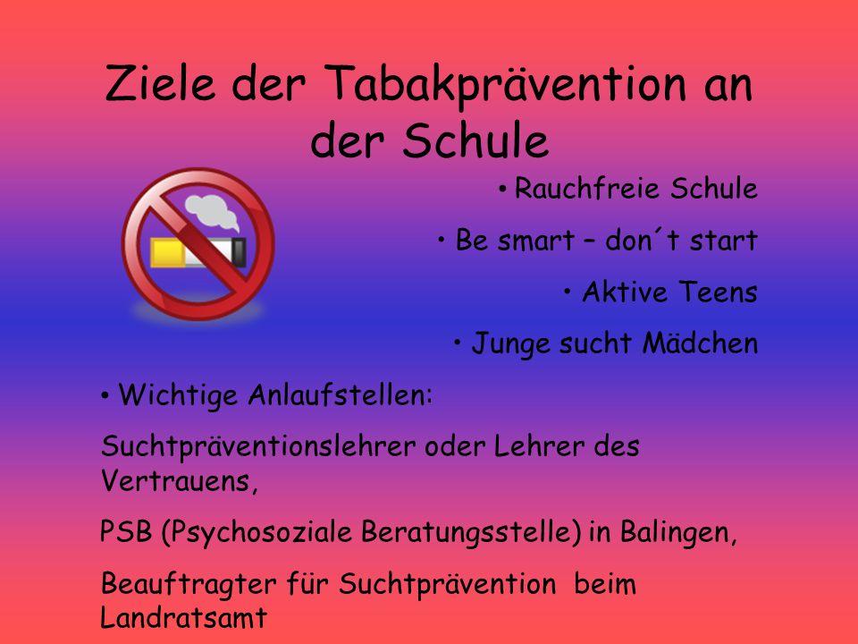 Ziele der Tabakprävention an der Schule