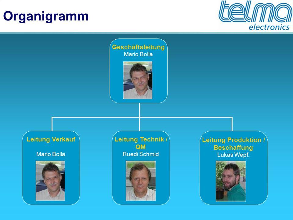 Organigramm Geschäftsleitung Leitung Verkauf Leitung Technik / QM