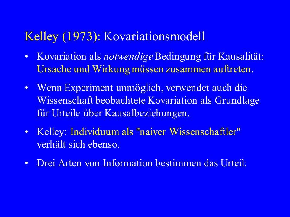 Kelley (1973): Kovariationsmodell