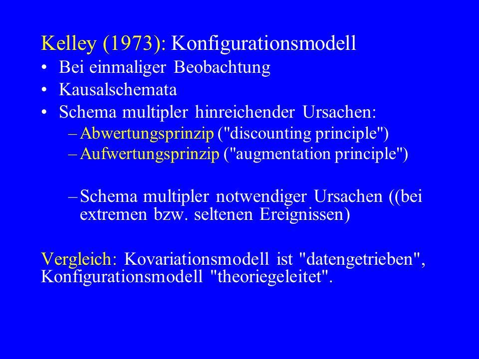 Kelley (1973): Konfigurationsmodell