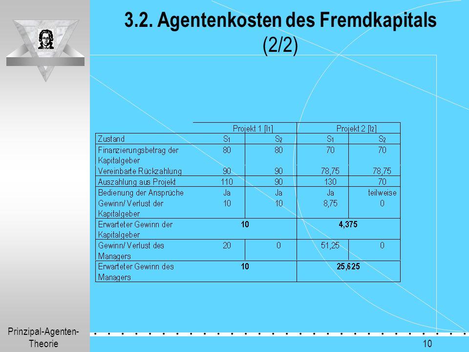 3.2. Agentenkosten des Fremdkapitals (2/2)