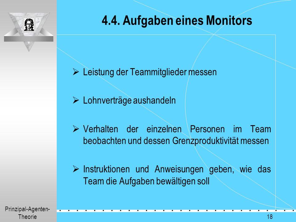 4.4. Aufgaben eines Monitors